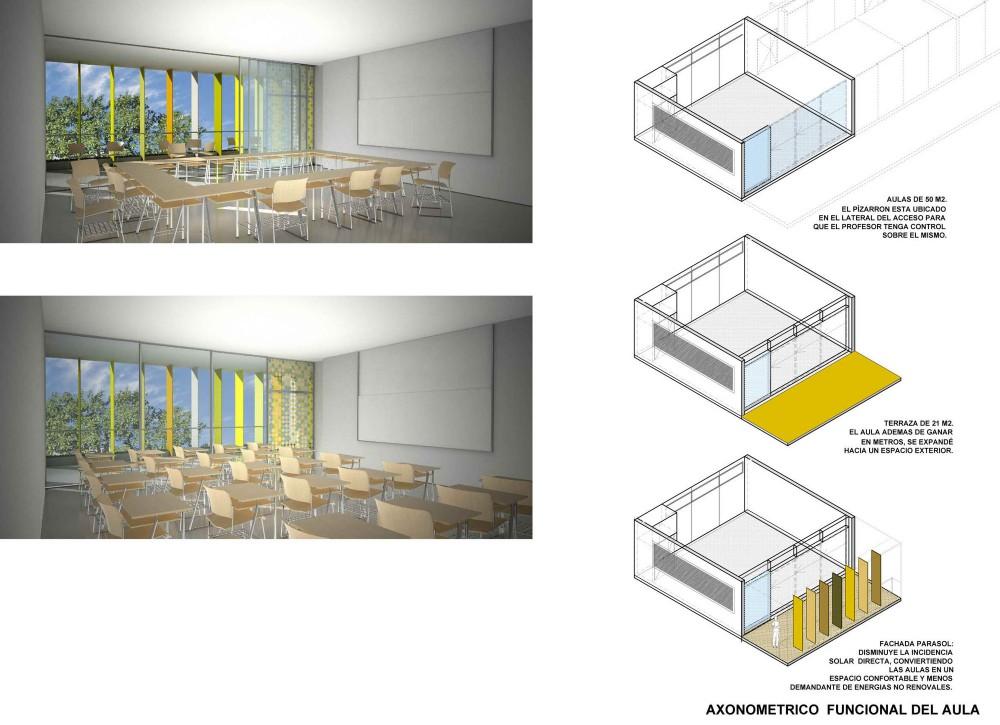Galer a tercer lugar concurso hacia una nueva for Hacia una arquitectura